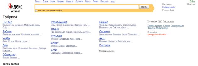 Как веб-сайту попасть в yandex каталог